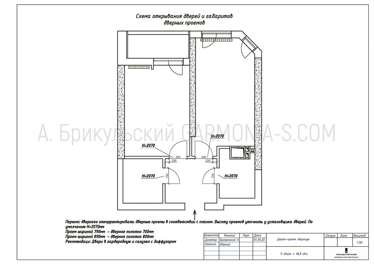 Схема открывания дверей и габаритов дверных проемов